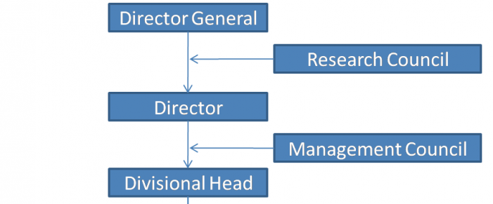 The Industrial Organization of Markets with Two-Sided Platforms